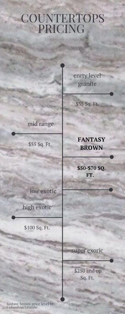 brown fantasy granite pricing